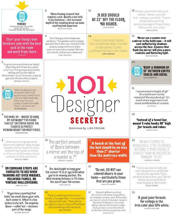 101 Designer Decorating Secrets.