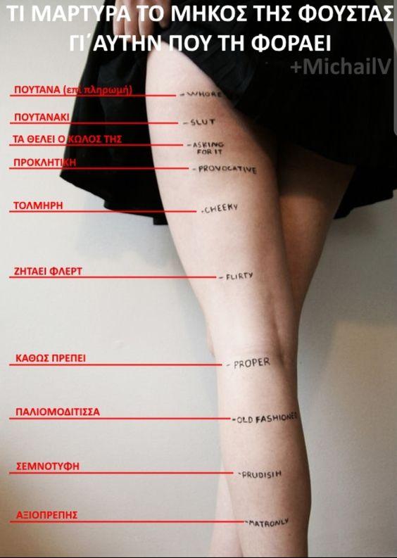 Τι μαρτυρά το μήκος της φούστας