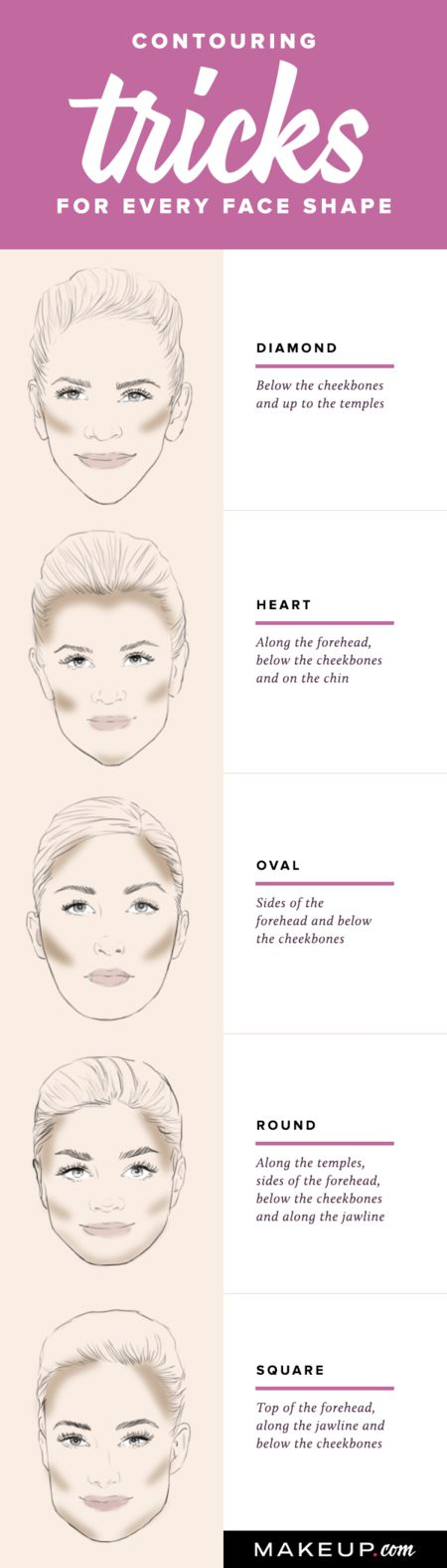 How to contour different face shapes.   http://www.makeup.com/how-to-contour-for-your-face-shape: