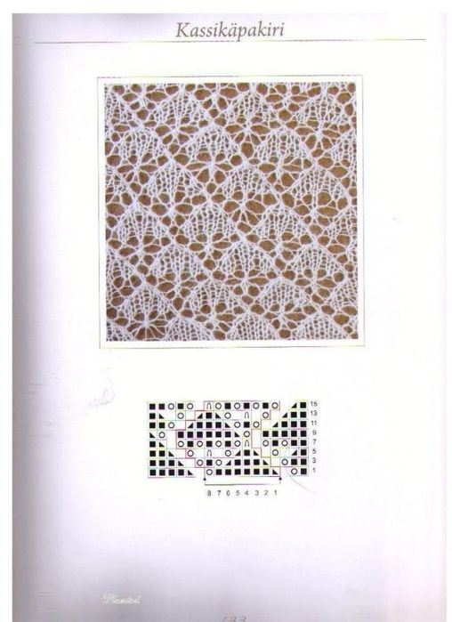 lace knit stitch: