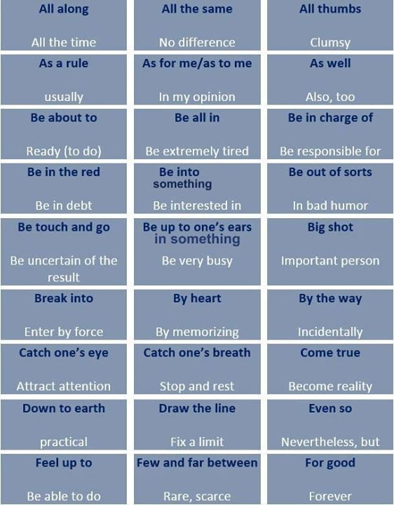 Useful English Phrases and their meanings