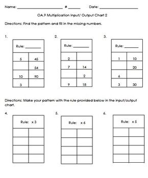 math worksheet : 3oa 9 patterns with multiplication bundle : Multiplication Patterns Worksheets