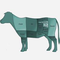 Beef cuts- Beef cuts- HOW TO FIND AND COOK BUDGET-FRIENDLY BEEF CUTS