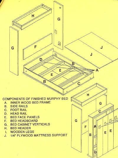 Diy murphy bed plans diy do it yourself murphy bed plans pdf diy murphy bed plans diy do it yourself murphy bed plans pdf plans download dicor pinterest murphy bed bed plans and diy murphy bed solutioingenieria Choice Image