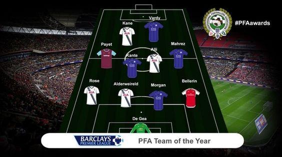 Seleção da Premier League da Associação dos Jogadores Profissionais do Campeonato Inglês (Foto: Reprodução Twitter)