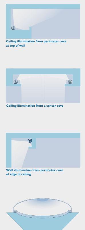 Led Lighting Led Lighting Design Guide