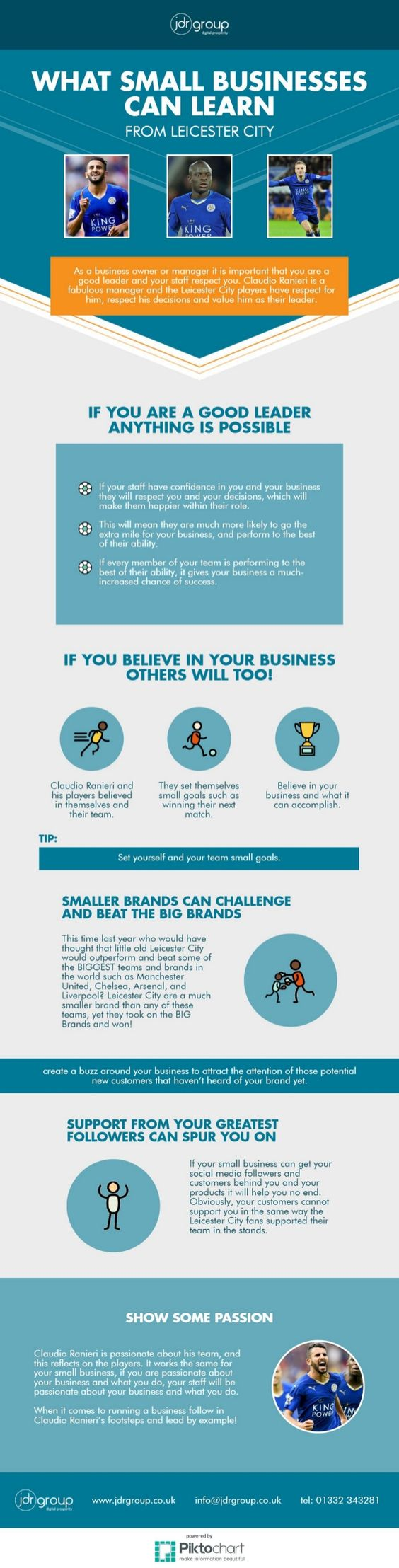 This infographic talks you through what Small Businesses can learn from Leicester City's magnificent win! We have also written an article on this subject you can check it out here http://blog.jdrgroup.co.uk/digital-prosperity-blog/what-small-businesses-can-learn-from-leicester-citys-magnificent-win