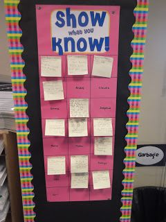 """""""Show what you know"""" post-it responses on top of each students name"""