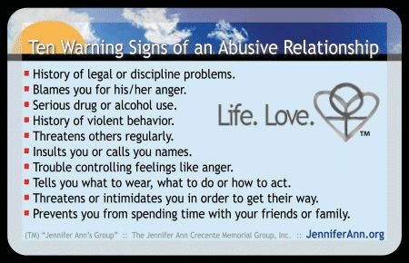 warning signs you are dating an abuser Warning signs of an abuser the warning signs of an abuser are often easy to dismiss while you may think that your husband or boyfriend is just hot-tempered, his actions may be giving you clues to something more.