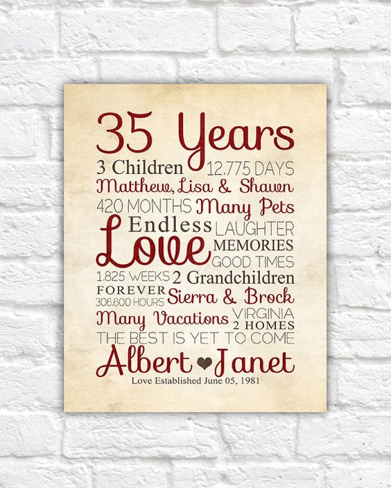 35th anniversary any year anniversary gifts personalized for 35th wedding anniversary gift ideas