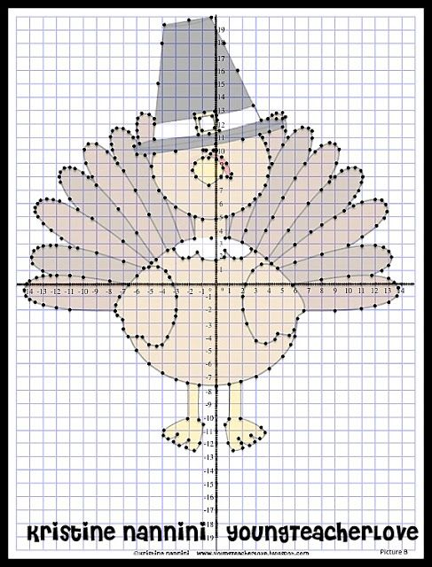 Thanksgiving Coordinate Graphing Mystery Pictures Tons