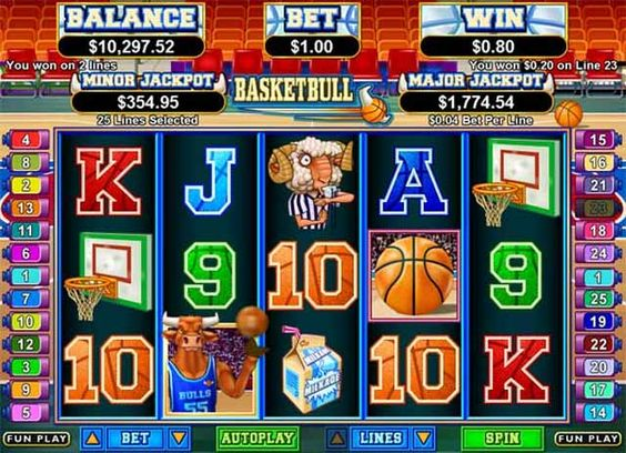 Basket Bull Slot Machine review: http://www.24hr-onlinecasinos.com/slots-machines/basketbull-slot-machine/
