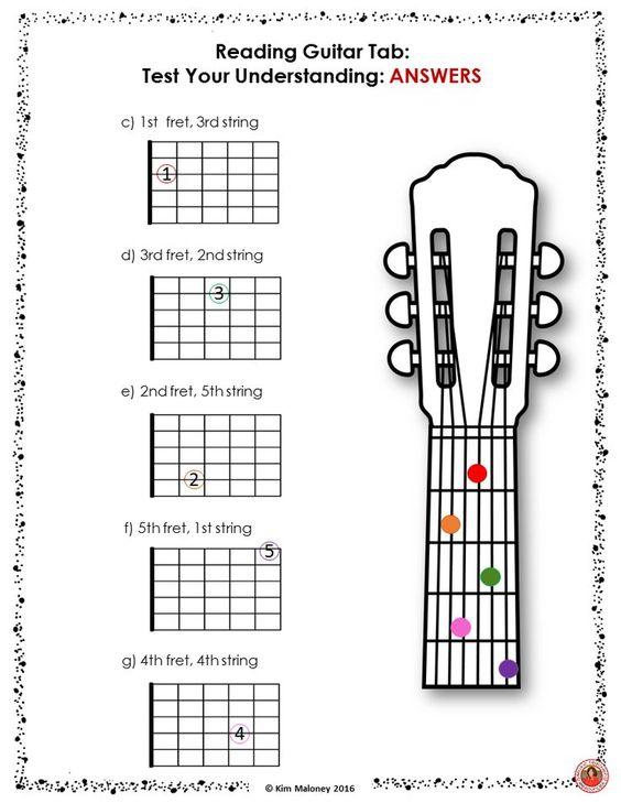 Guitar help?