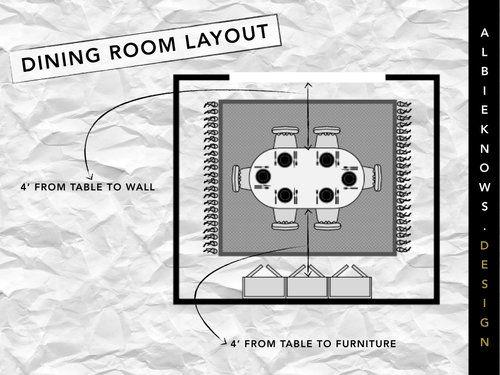 Easy Dining Room Measurements Ideias Para Sala Ideias