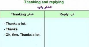 صور الرد على شكرا بالانجليزي كيف ارد على من كلمة Thank You بالانجليزية Thankful