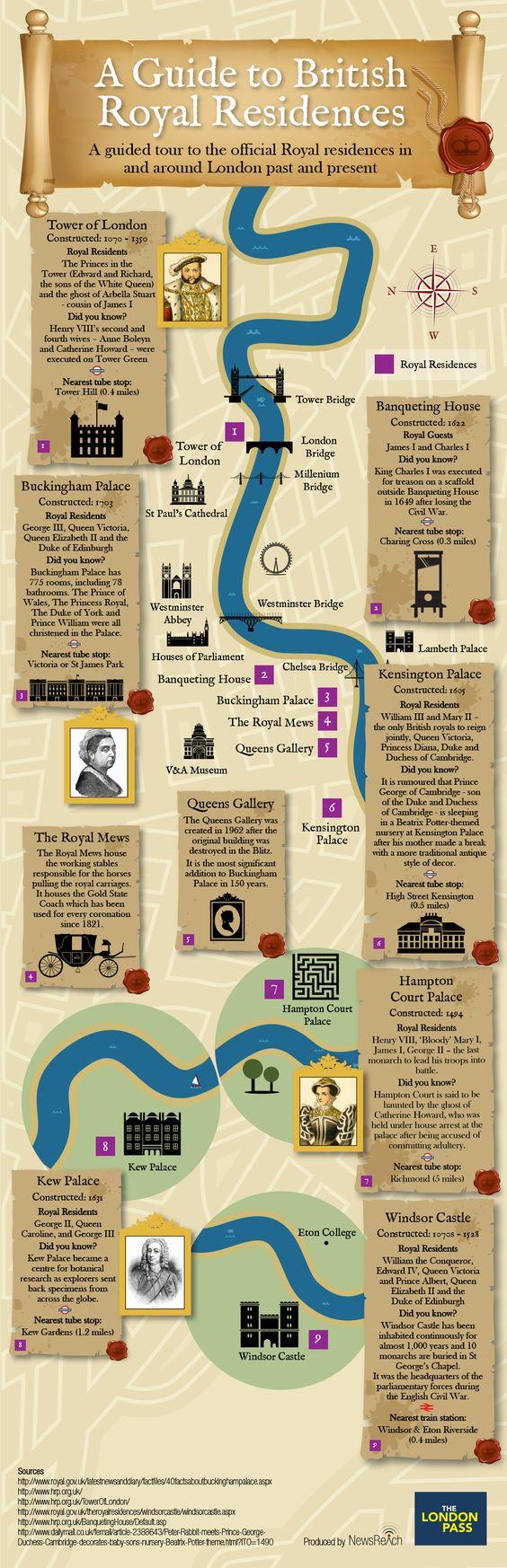 A Guide To British Royal Residences   #Infographic #RoyalResidence #British