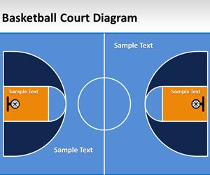 Free basketball court layout is a free powerpoint template for Basketball court design template