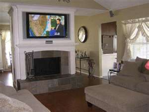 Ideal TV Height Mounting Fireplace Home Theater