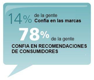 78% confía en recomendaciones