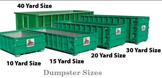 Lower Your Cost To Rent A Dumpster In 2020 In 2020 Rent A Dumpster Dumpster Rental Dumpster