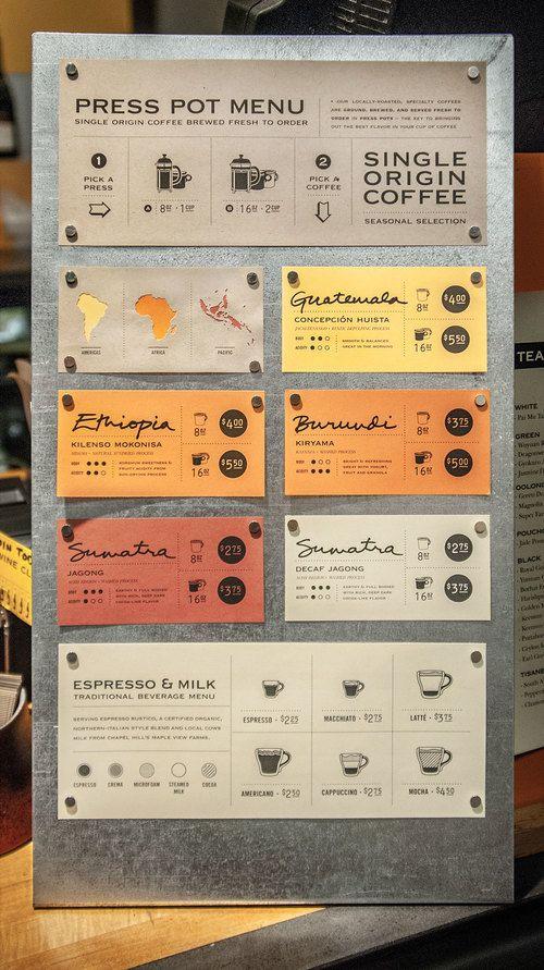 Sweeeet coffee shop menu.  Color coordination is awesome. coffee menu - magnets on metal.