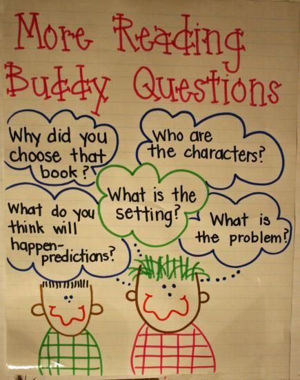 "Partner Reading chart - I am going to make one of these next year for my ""reading buddy"" time.  Love it!: Reading Charts, Buddy Question, Reading Anchor Charts, Readersworkshop, Classroom Reading, Reading Corner, Reading Idea"