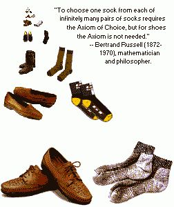 a home page for the Axiom of Choice:http://www.math.vanderbilt.edu/~schectex/ccc/choice.html