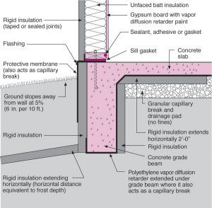 Viewing A Thread Pole Barn Shop Insulation Ideas For The House Pinterest Shops