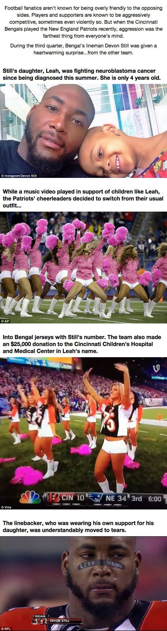 What NFL Cheerleaders Did Mid-Game Brought Everyone To Tears