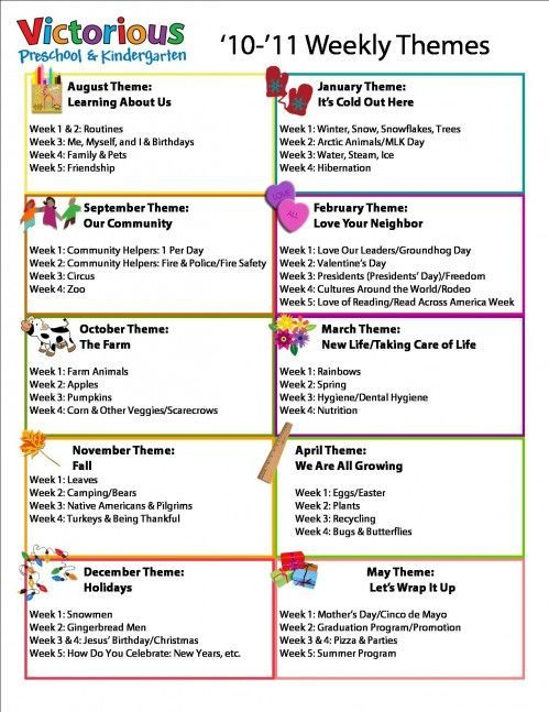 preschool weekly theme ideas: