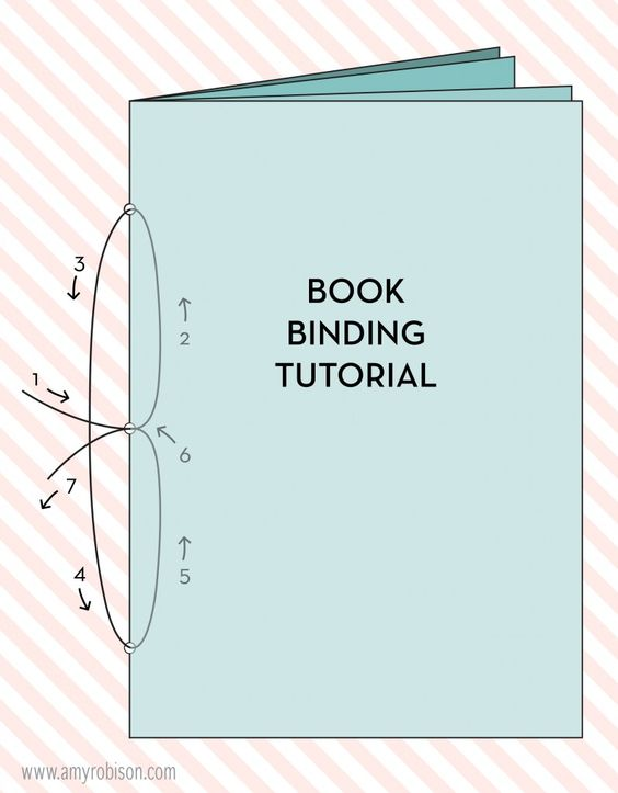How To Make A Book Binding : A simple book binding tutorial with both an illustration