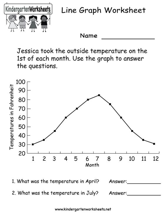 Reading Graphs Free Worksheets Math | Line Graph Worksheet - Free ...