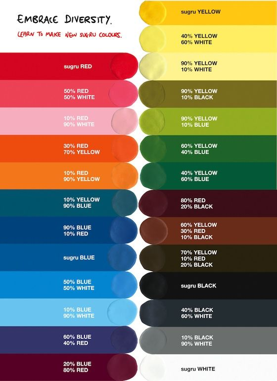 How to colour match your sugru [pdf colour mixing chart] | sugru | hack  things better | hacking & making | Pinterest | Color mixing chart, Sugru  and Chart
