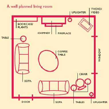 Feng Shui Living Room Layout Decorating Pinterest