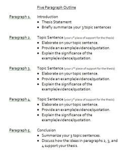 Write five paragraph essay outline