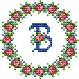 Roses Monogram