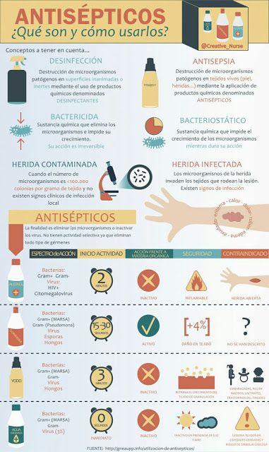 Antisépticos Cosas De Enfermeria Enfermeria Auxiliar De Enfermeria