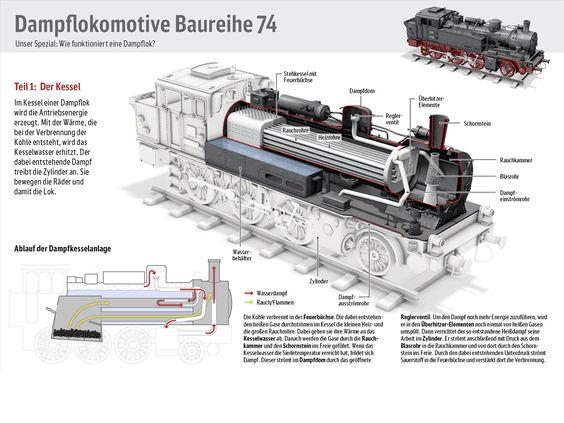 Deutschland ungeschminkt Handelsblatt AG, Infografiken einer ...