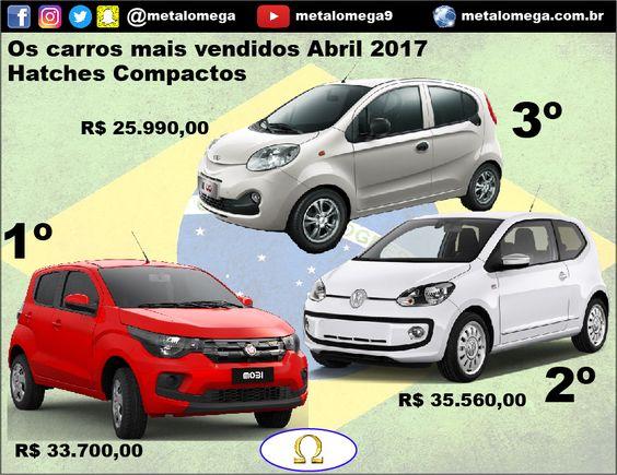 Os carros mais vendidos do Brasil de abril 2017 - Hatches Compactos