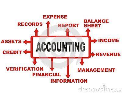 Principles of Accounts Clip Art