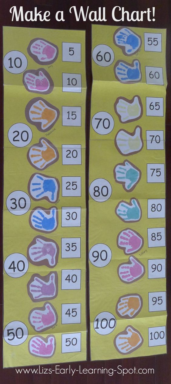 Make a Wall Chart for skip counting by 5s and 10s to 100 (Liz's Early Learning Spot) #skipcounting #countingto100