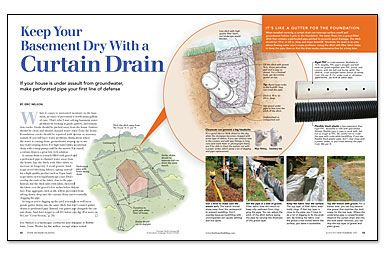 Keep your basement dry with a curtain drain gardening for Outdoor curtain drain