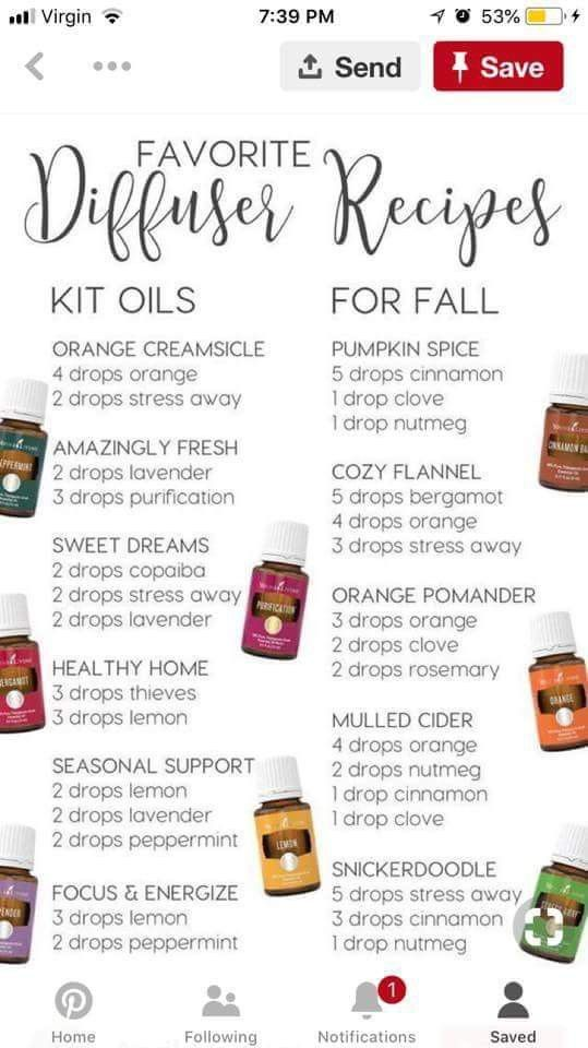 Essentialoils Blends Diffuser Blends Home Office Fall Essential Oils Essential Oil Diffuser Recipes Essential Oils Aromatherapy