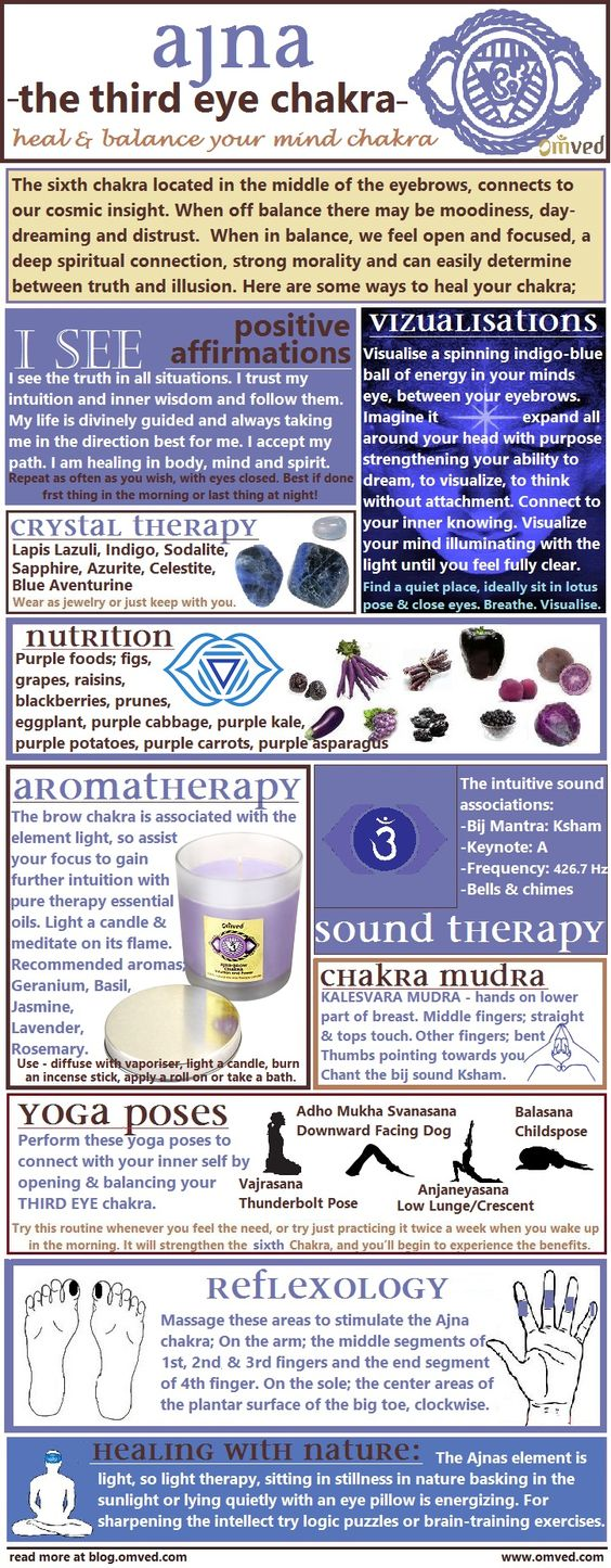 10 ways to Heal & Balance your chakras - There are many ways one can begin to balance their THIRD EYE CHAKRA. Here are several useful methods, including aromatherapy, visualisations, affirmations, mudra, yoga poses, nutrition, reflexology color, nature and sound therapy! ~☆~: