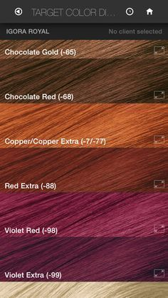 Dark Copper Hair Color Chart