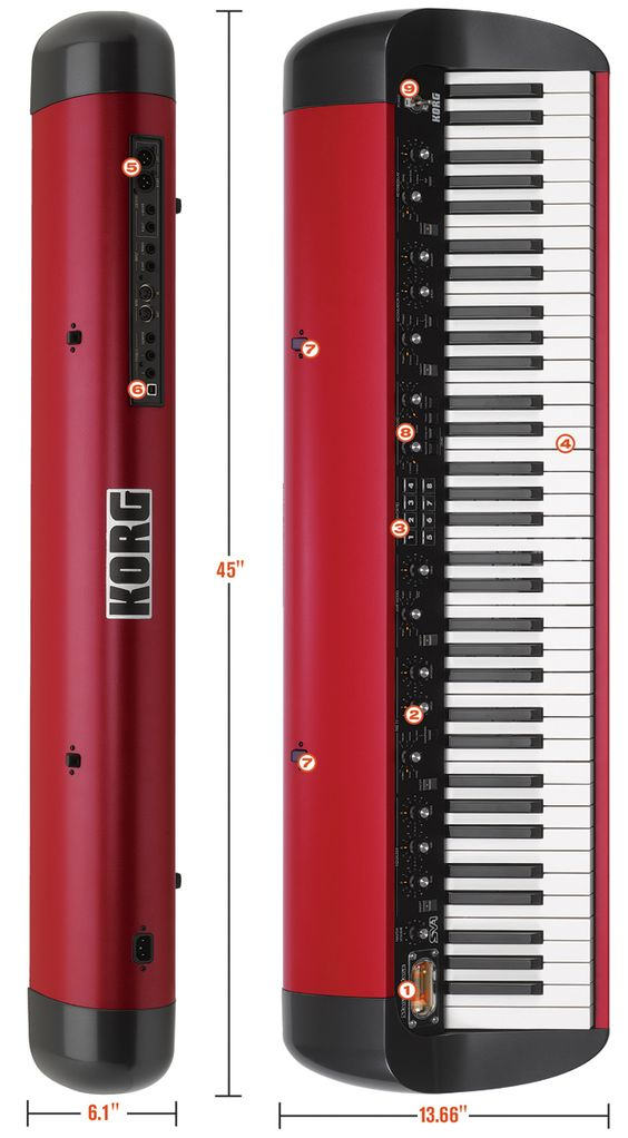 I want you...I want you so bad...I want you...I want you so bad it's driving me mad. Red KORG SV1. It's limited edition, and it's no longer for sale. =(