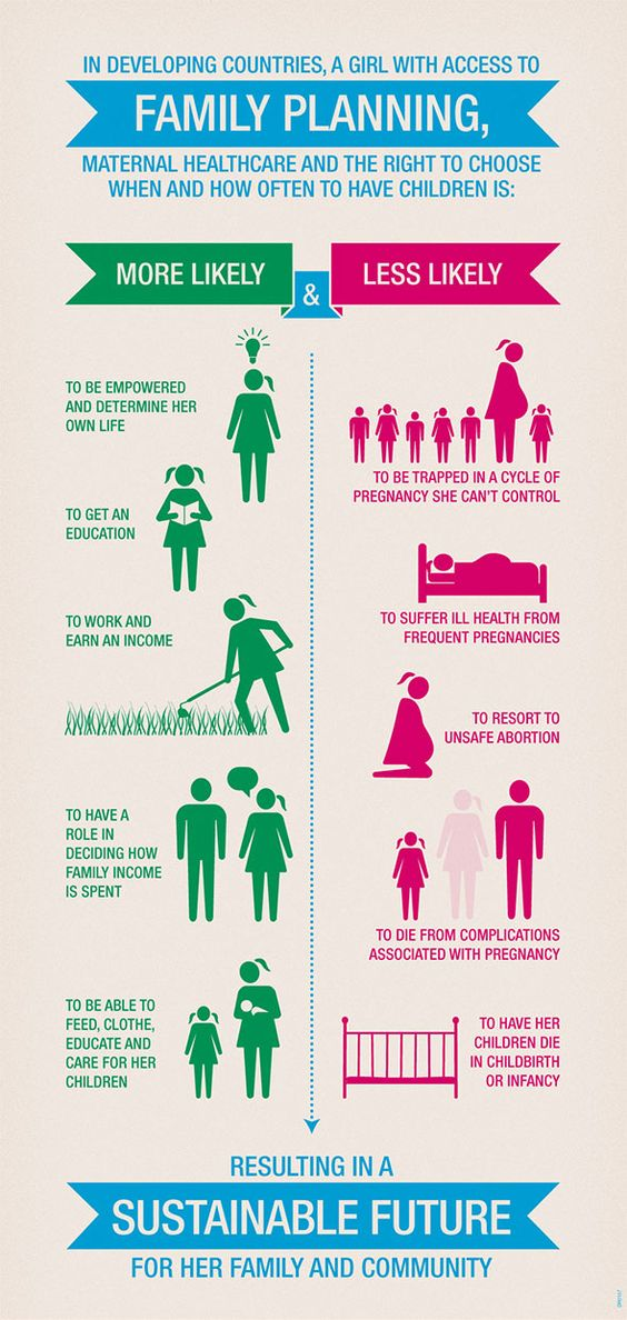 Family Planning Saves Lives Learn More About Family Planning For Cris Affected Women Https Www Y Family Planning Reproductive Health Reproductive Education