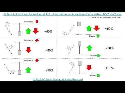 Binary options pro signals pdf
