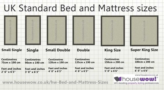 Pin By Tommy Fung On Dimension Reference Mattress Sizes Double Bed Size Bed Sizes