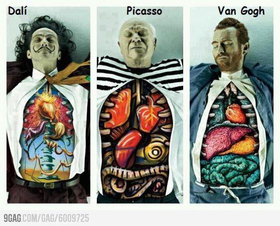 Dalí, Picasso, Van Gogh